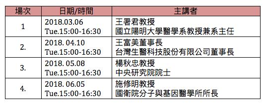 【學術演講】生醫理工學院 106-2 傑出講座系列